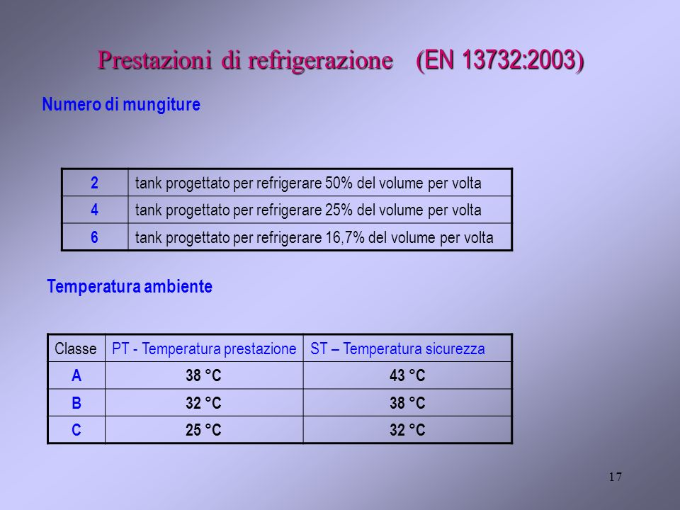 Prestazioni di refrigerazione (EN 13732:2003)