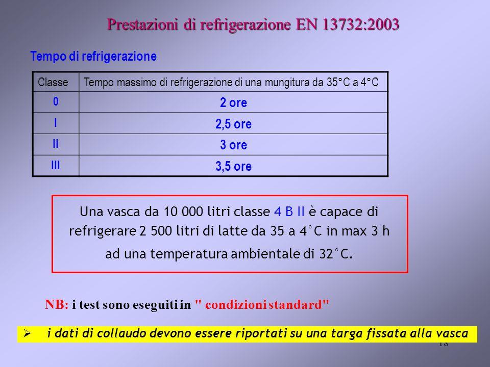Prestazioni di refrigerazione EN 13732:2003