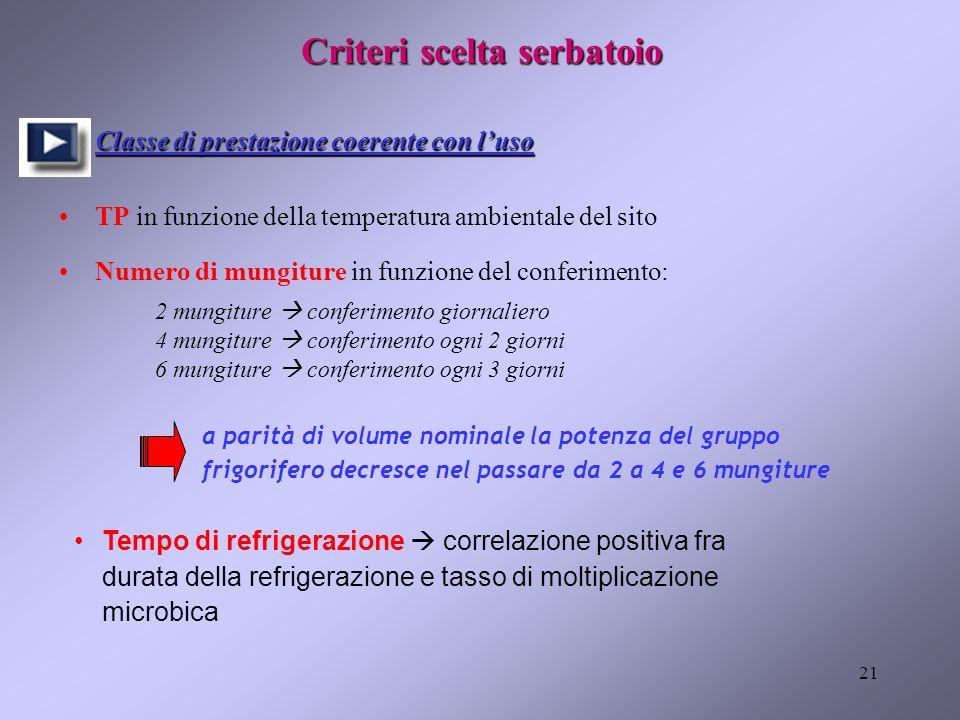 Criteri scelta serbatoio
