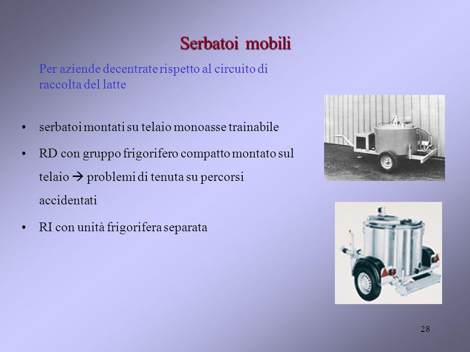 Serbatoi mobili Per aziende decentrate rispetto al circuito di raccolta del latte. serbatoi montati su telaio monoasse trainabile.