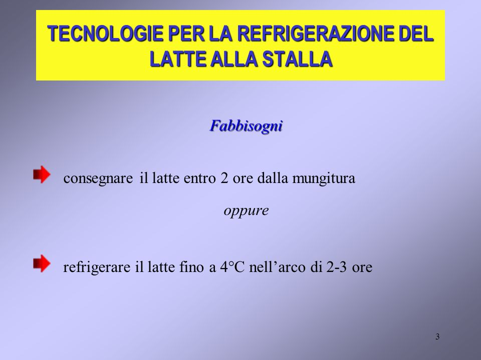 TECNOLOGIE PER LA REFRIGERAZIONE DEL LATTE ALLA STALLA