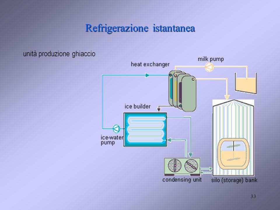 Refrigerazione istantanea