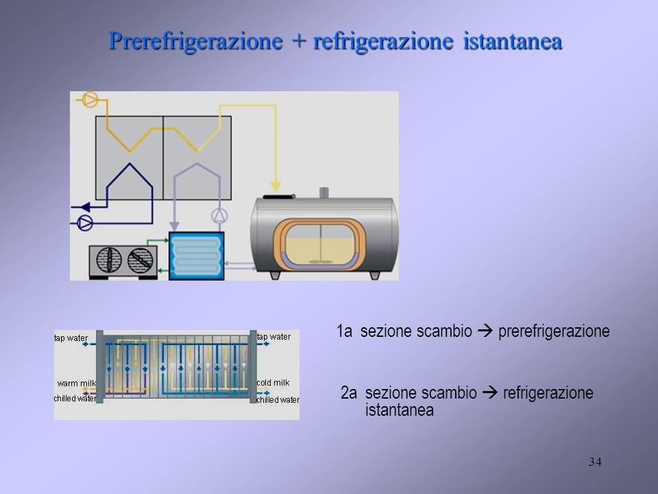 Prerefrigerazione + refrigerazione istantanea