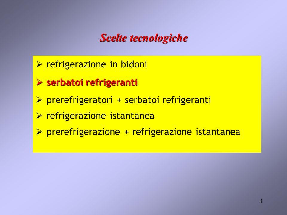Scelte tecnologiche refrigerazione in bidoni serbatoi refrigeranti