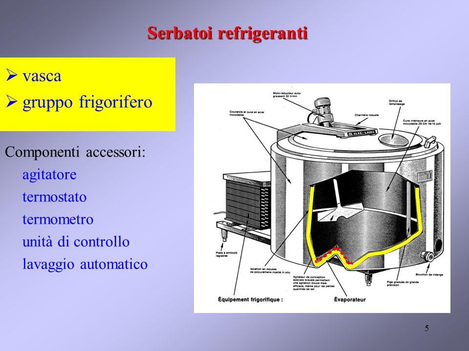 Serbatoi refrigeranti
