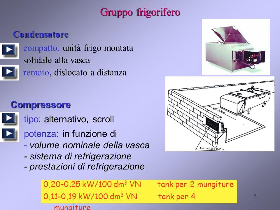 Gruppo frigorifero Condensatore