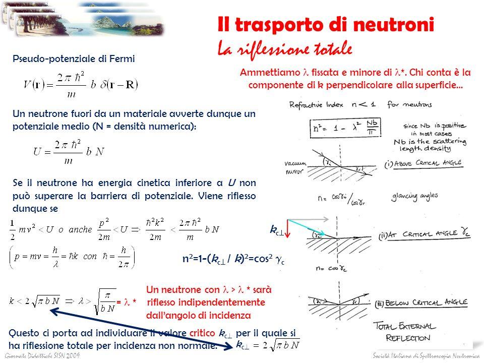 Il trasporto di neutroni La riflessione totale