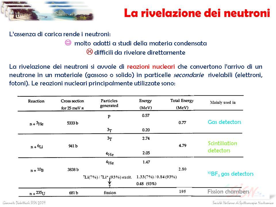 La rivelazione dei neutroni