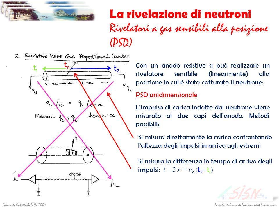 La rivelazione di neutroni Rivelatori a gas sensibili alla posizione