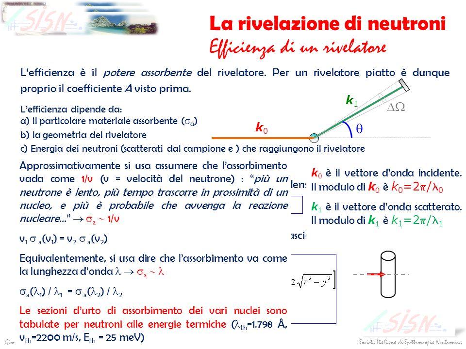 La rivelazione di neutroni Efficienza di un rivelatore
