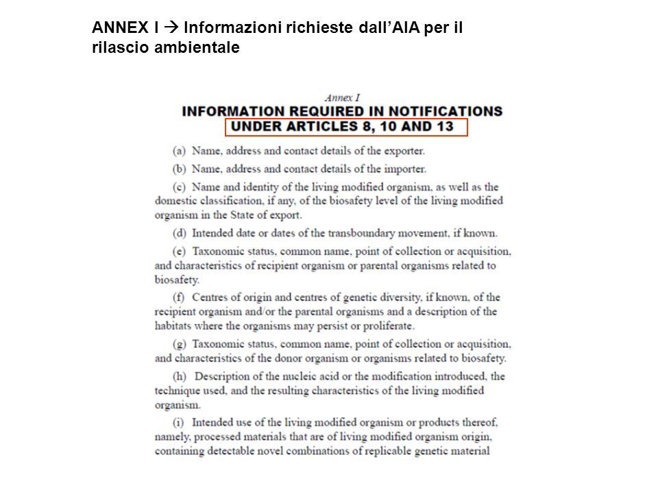 ANNEX I  Informazioni richieste dall'AIA per il rilascio ambientale