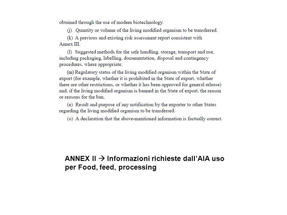 ANNEX II  Informazioni richieste dall'AIA uso per Food, feed, processing