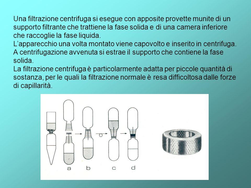 Una filtrazione centrifuga si esegue con apposite provette munite di un supporto filtrante che trattiene la fase solida e di una camera inferiore che raccoglie la fase liquida.