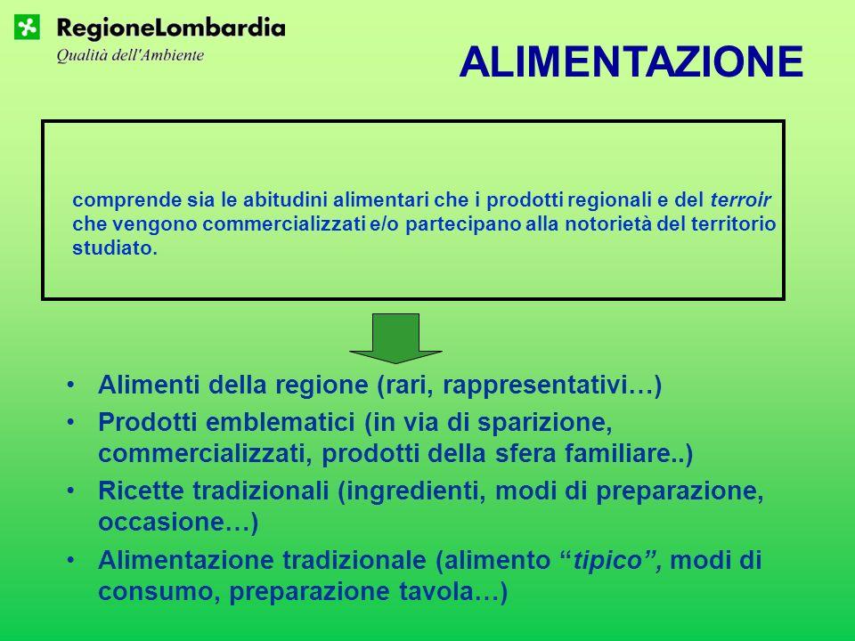 ALIMENTAZIONE Alimenti della regione (rari, rappresentativi…)