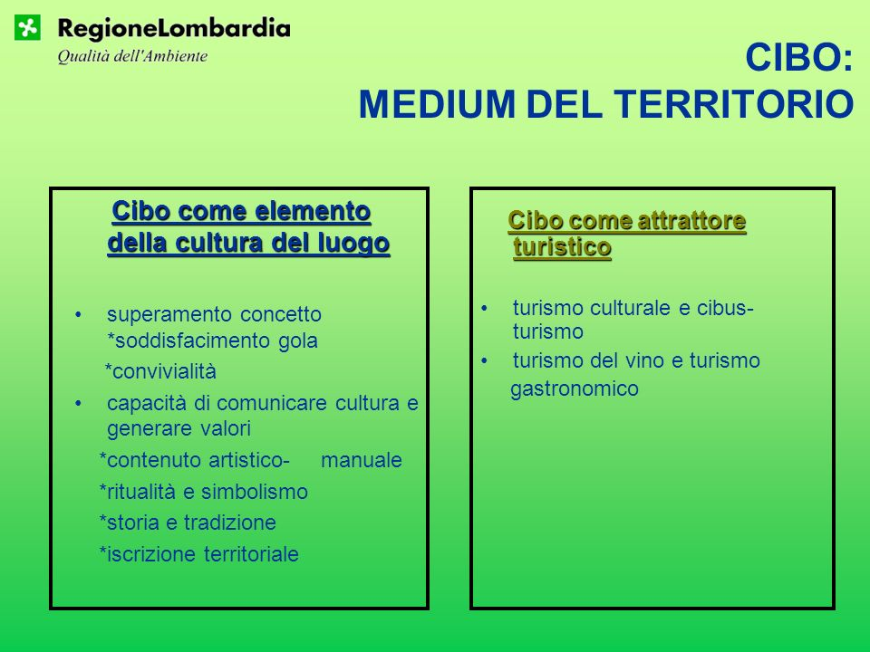 CIBO: MEDIUM DEL TERRITORIO
