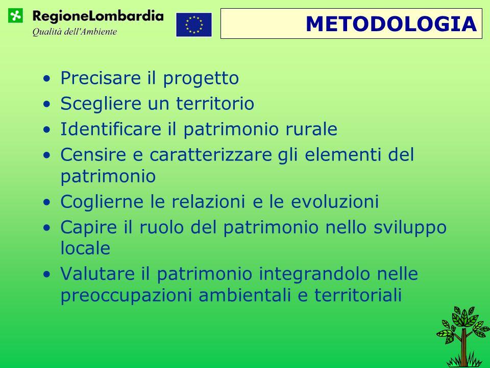 METODOLOGIA Precisare il progetto Scegliere un territorio