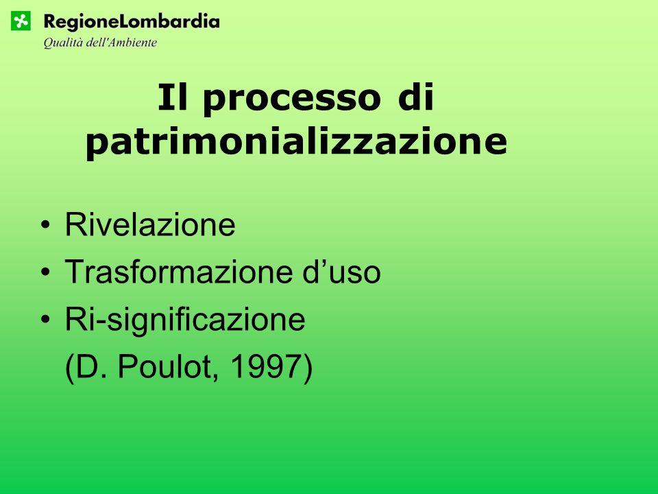 Il processo di patrimonializzazione
