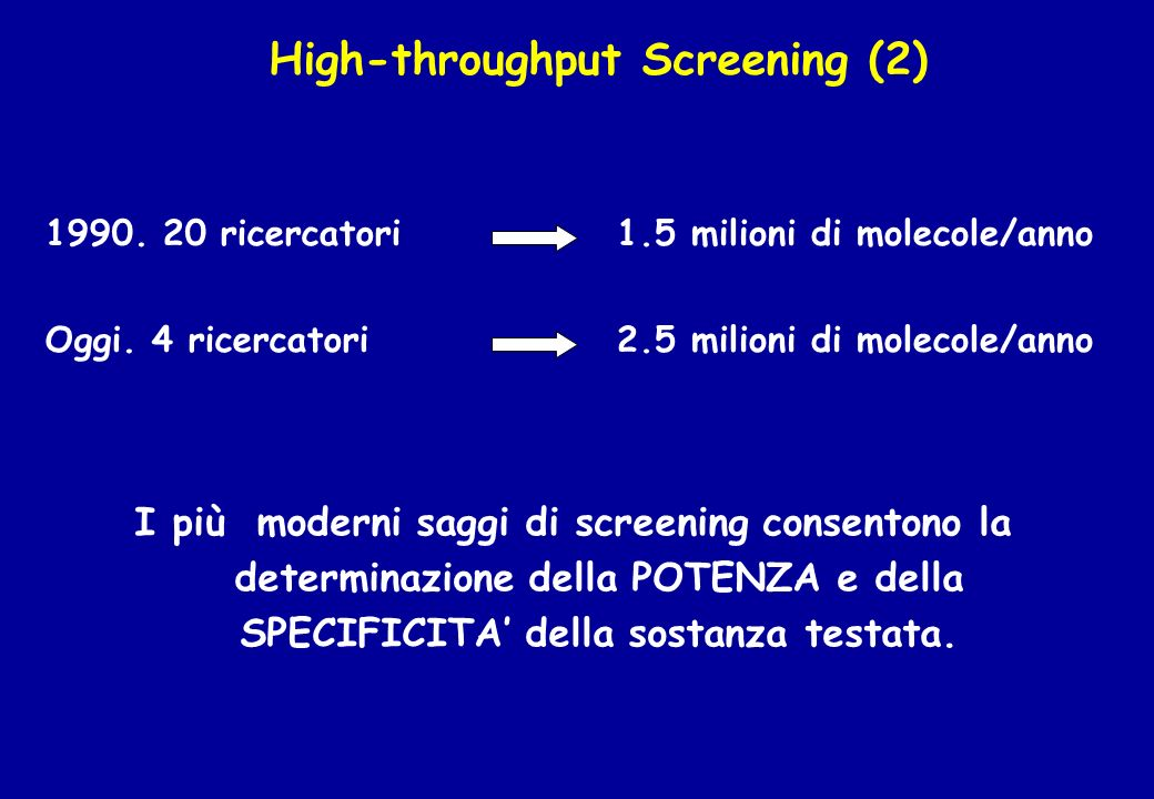 High-throughput Screening (2)
