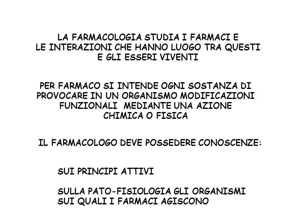 LA FARMACOLOGIA STUDIA I FARMACI E
