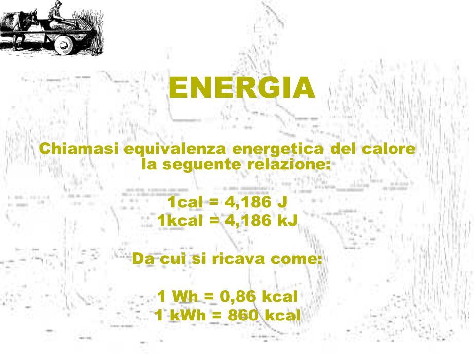 Chiamasi equivalenza energetica del calore la seguente relazione: