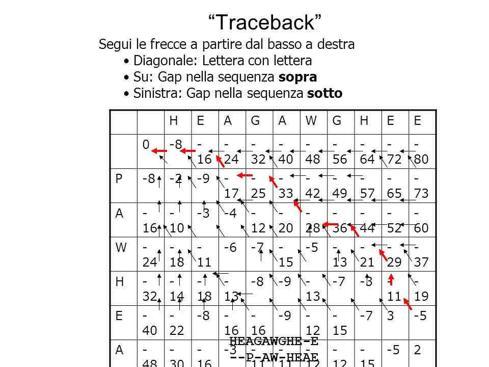 Traceback Segui le frecce a partire dal basso a destra