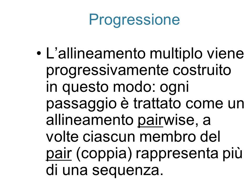 Progressione