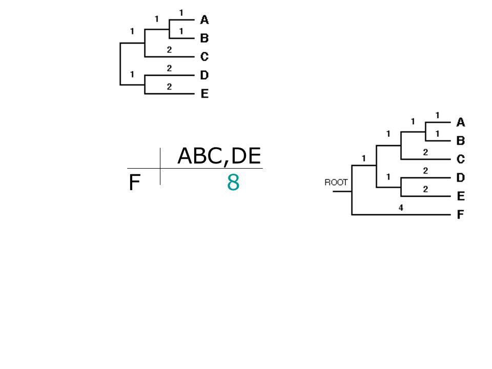 ABC,DE F 8