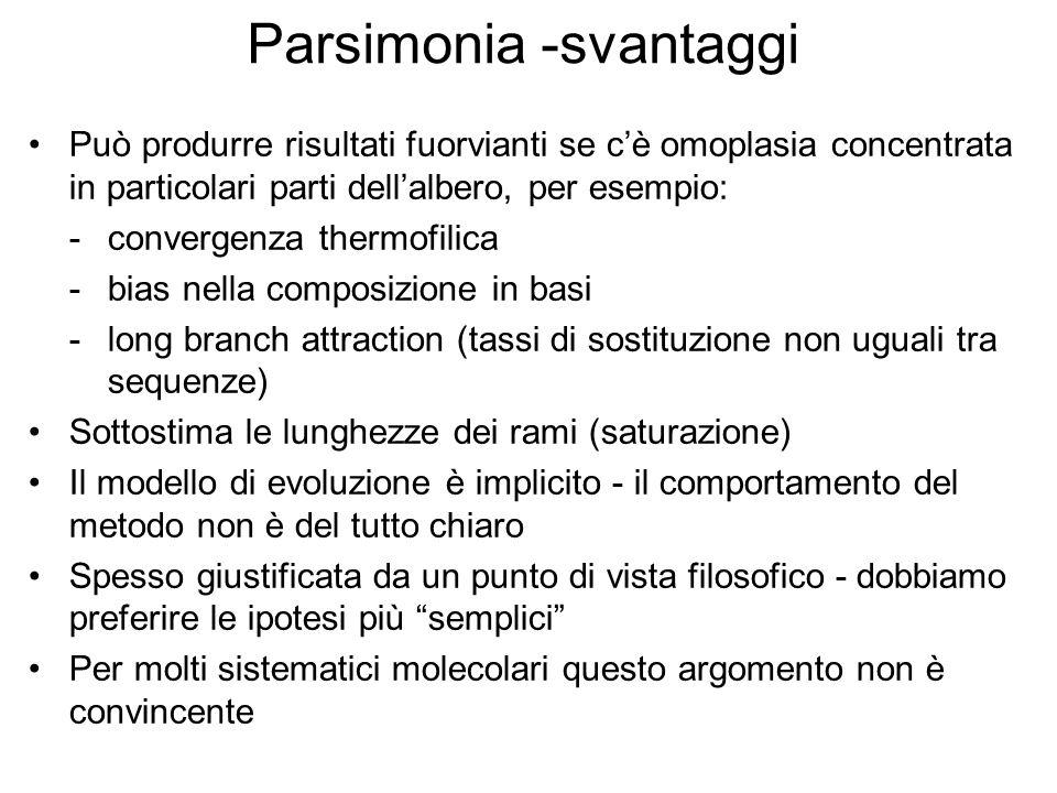 Parsimonia -svantaggi