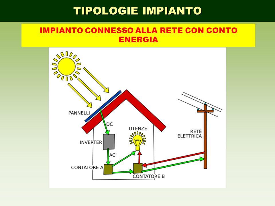 IMPIANTO CONNESSO ALLA RETE CON CONTO ENERGIA