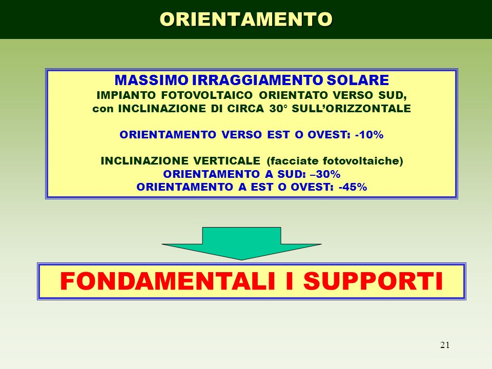 FONDAMENTALI I SUPPORTI