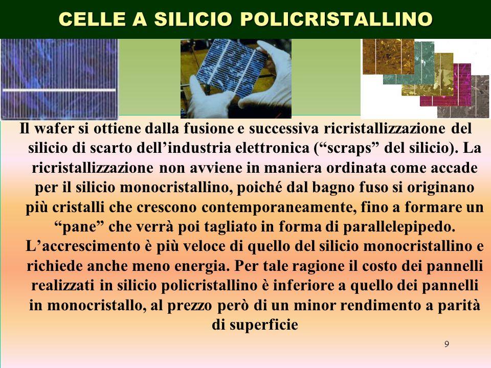 CELLE A SILICIO POLICRISTALLINO