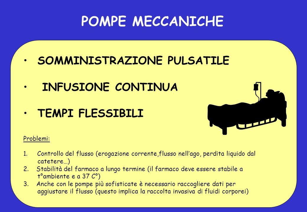 POMPE MECCANICHE SOMMINISTRAZIONE PULSATILE INFUSIONE CONTINUA