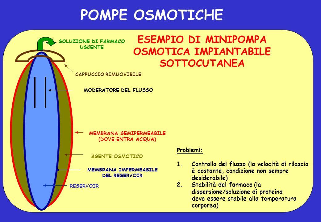 POMPE OSMOTICHE ESEMPIO DI MINIPOMPA OSMOTICA IMPIANTABILE SOTTOCUTANEA. SOLUZIONE DI FARMACO USCENTE.
