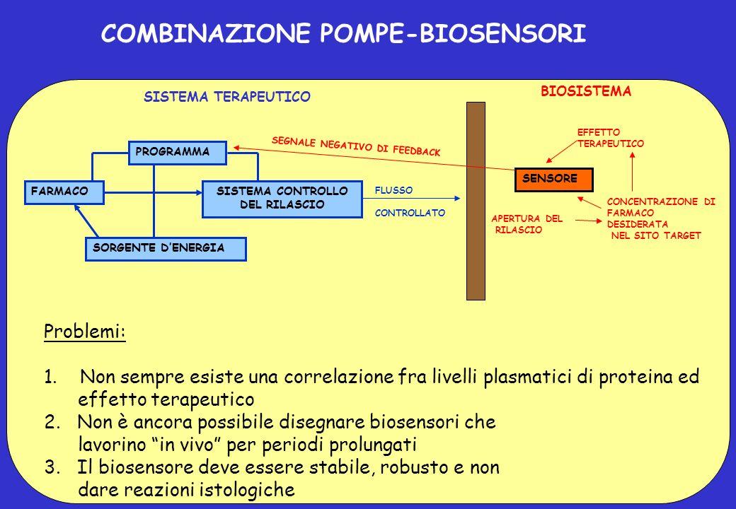 COMBINAZIONE POMPE-BIOSENSORI