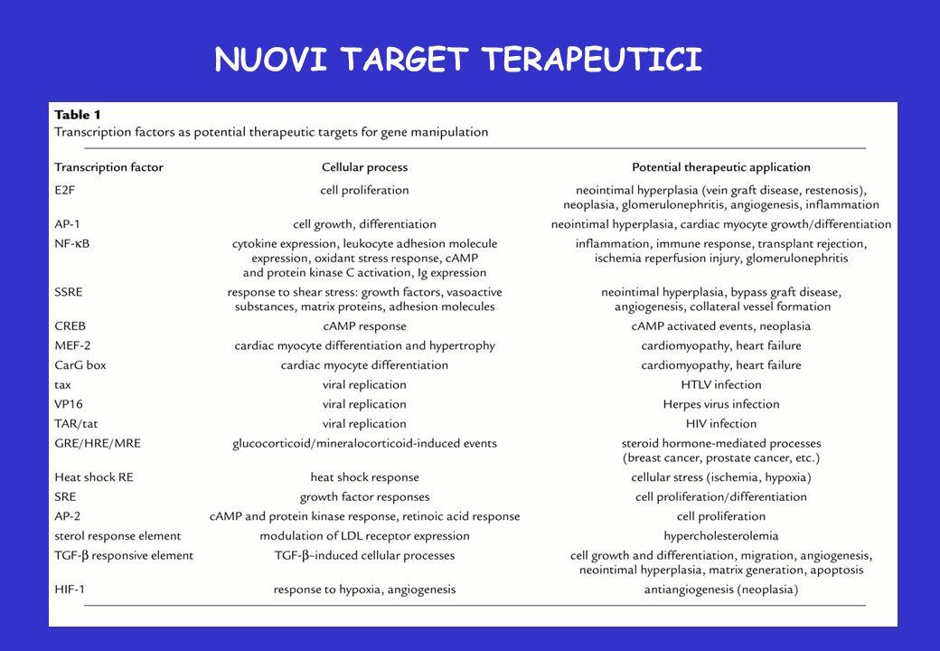 NUOVI TARGET TERAPEUTICI