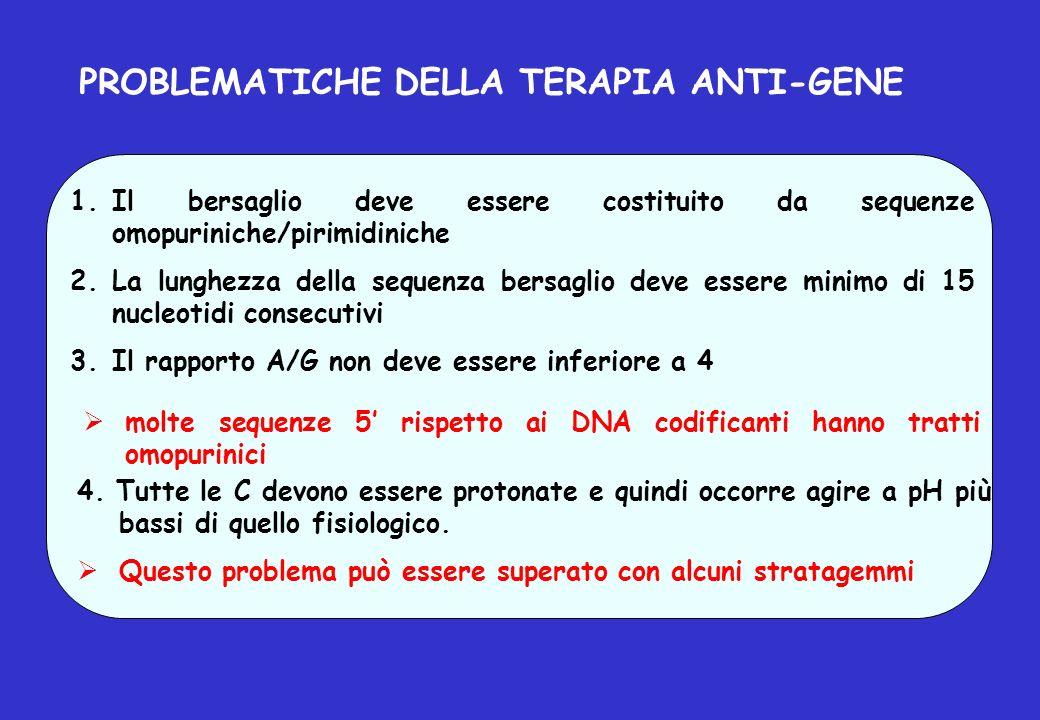 PROBLEMATICHE DELLA TERAPIA ANTI-GENE