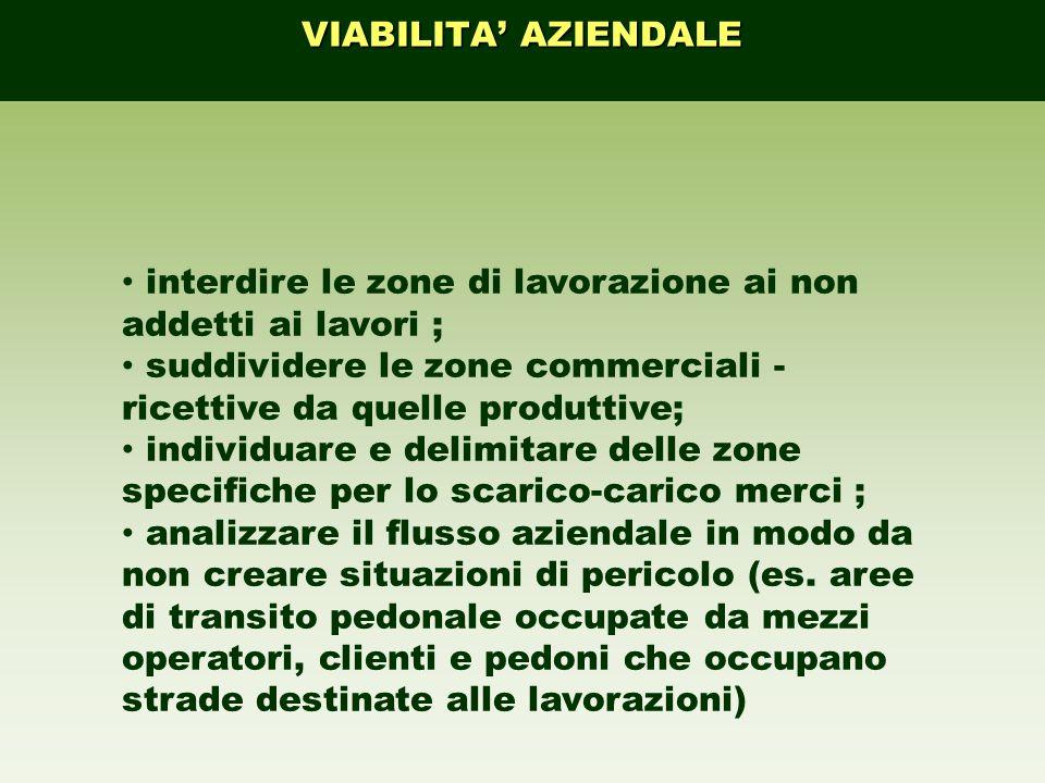 VIABILITA' AZIENDALE interdire le zone di lavorazione ai non addetti ai lavori ; suddividere le zone commerciali - ricettive da quelle produttive;