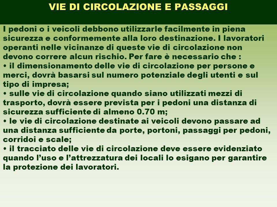 VIE DI CIRCOLAZIONE E PASSAGGI