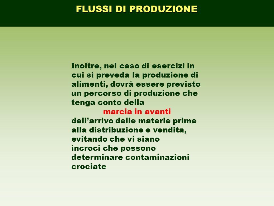 FLUSSI DI PRODUZIONE