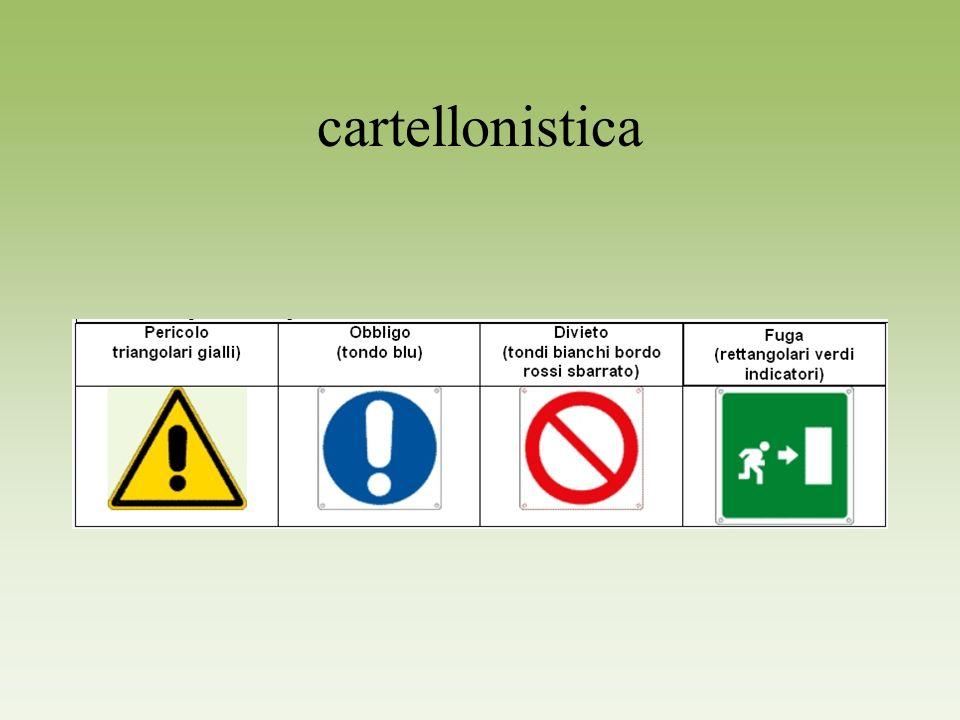 cartellonistica