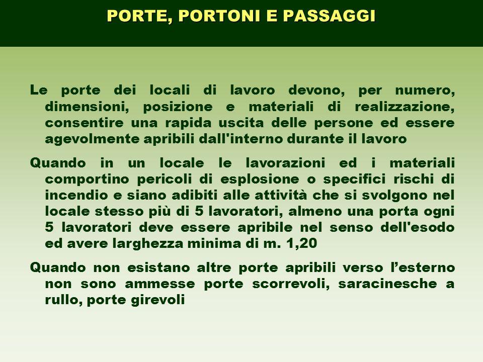 PORTE, PORTONI E PASSAGGI