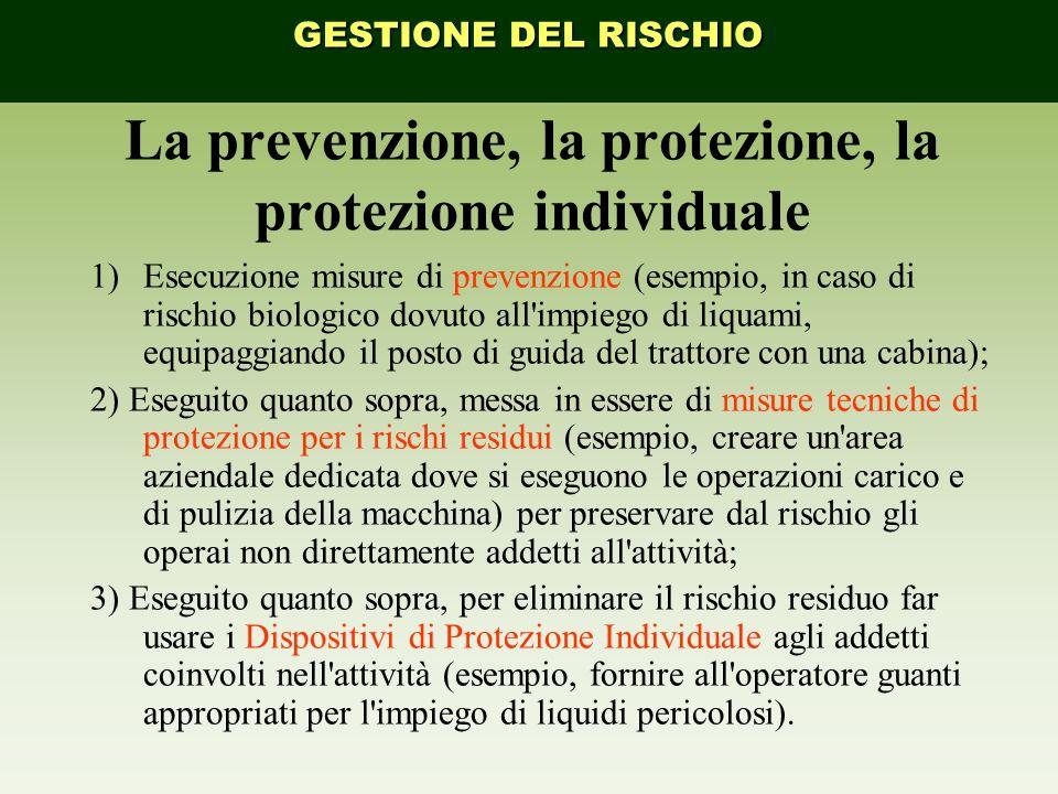 La prevenzione, la protezione, la protezione individuale