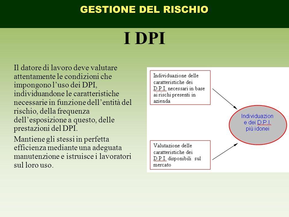 I DPI GESTIONE DEL RISCHIO