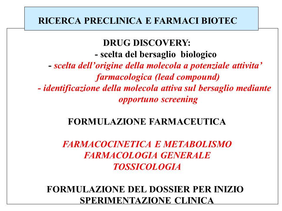 RICERCA PRECLINICA E FARMACI BIOTEC