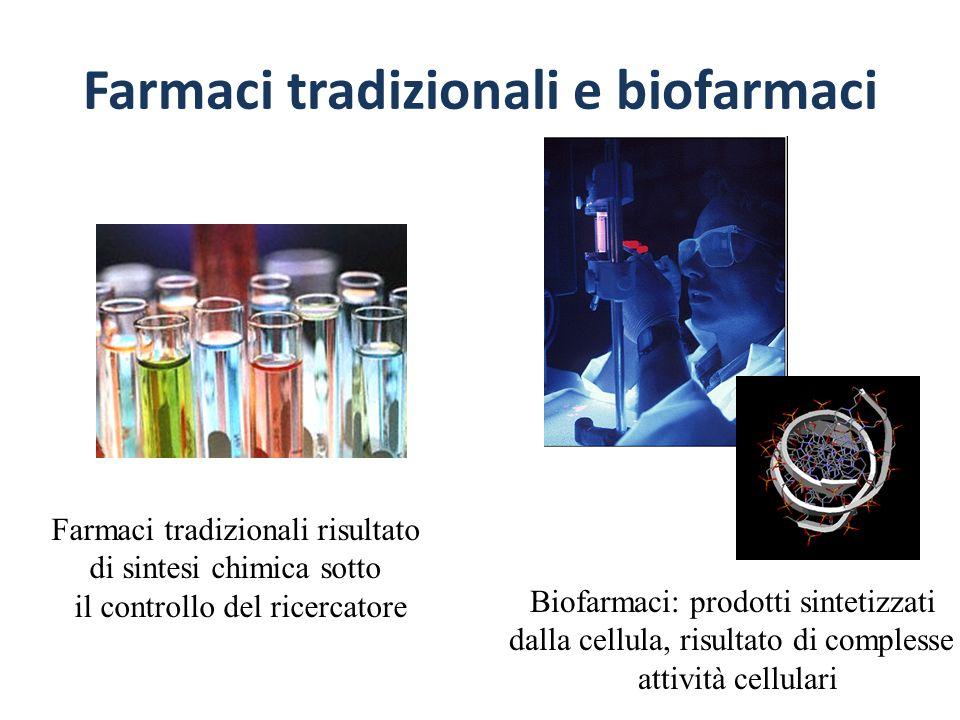 Farmaci tradizionali e biofarmaci