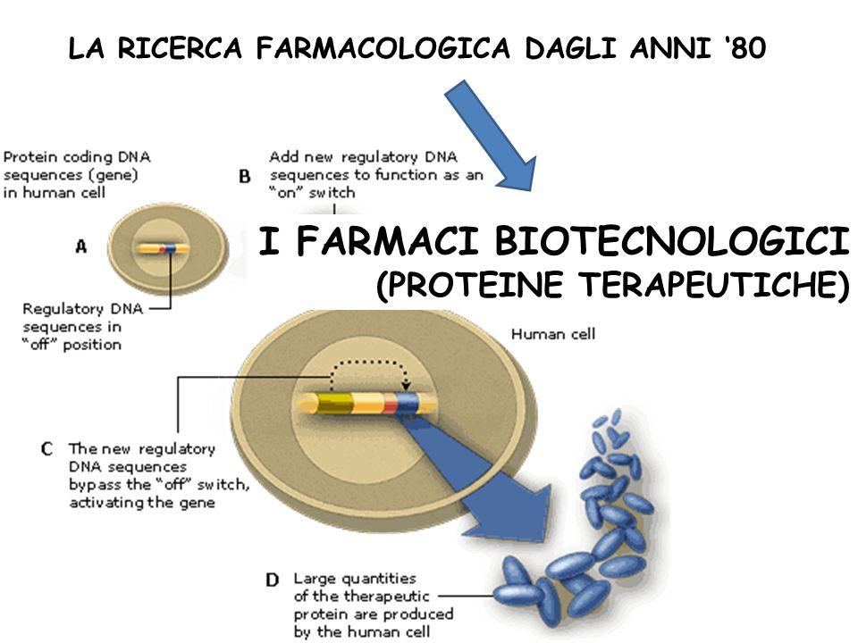 I FARMACI BIOTECNOLOGICI