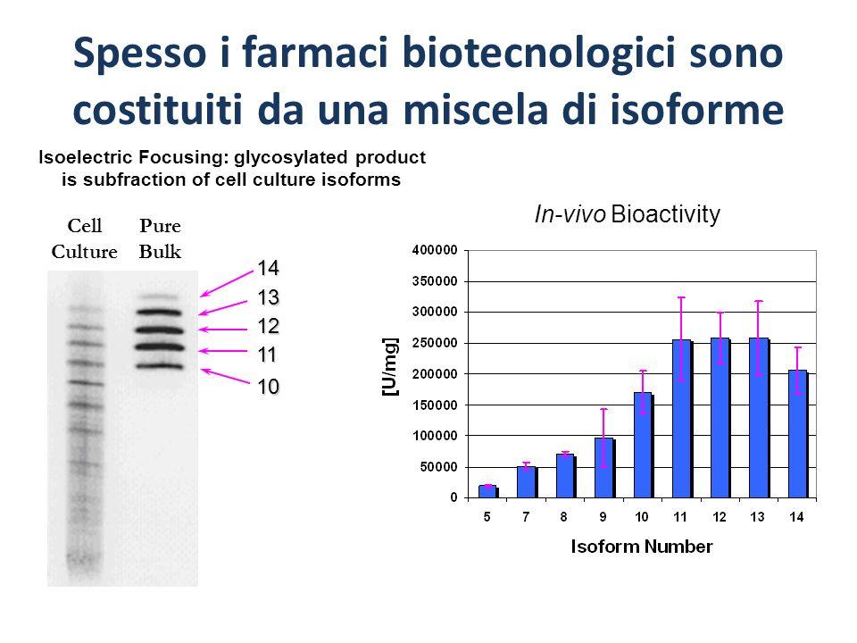 Spesso i farmaci biotecnologici sono costituiti da una miscela di isoforme