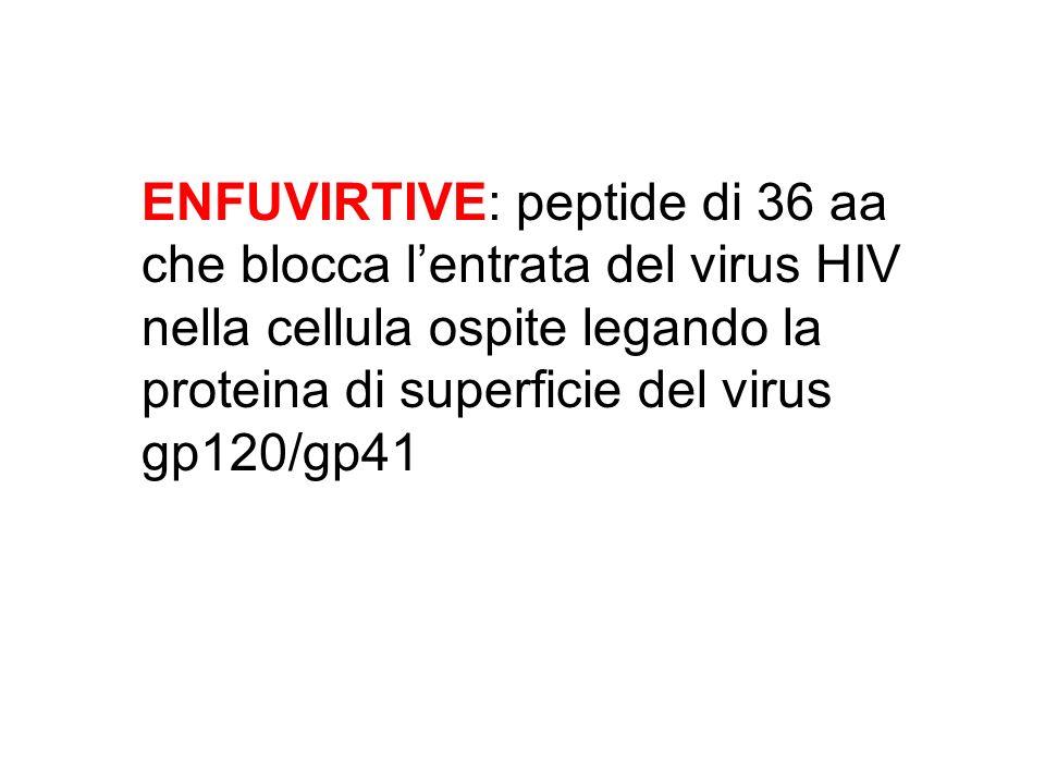 ENFUVIRTIVE: peptide di 36 aa che blocca l'entrata del virus HIV nella cellula ospite legando la proteina di superficie del virus gp120/gp41