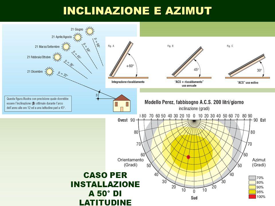 CASO PER INSTALLAZIONE A 50° DI LATITUDINE