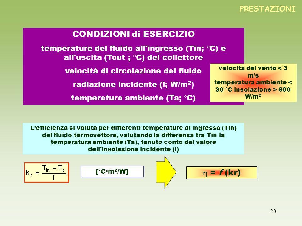 CONDIZIONI di ESERCIZIO  = f (kr)